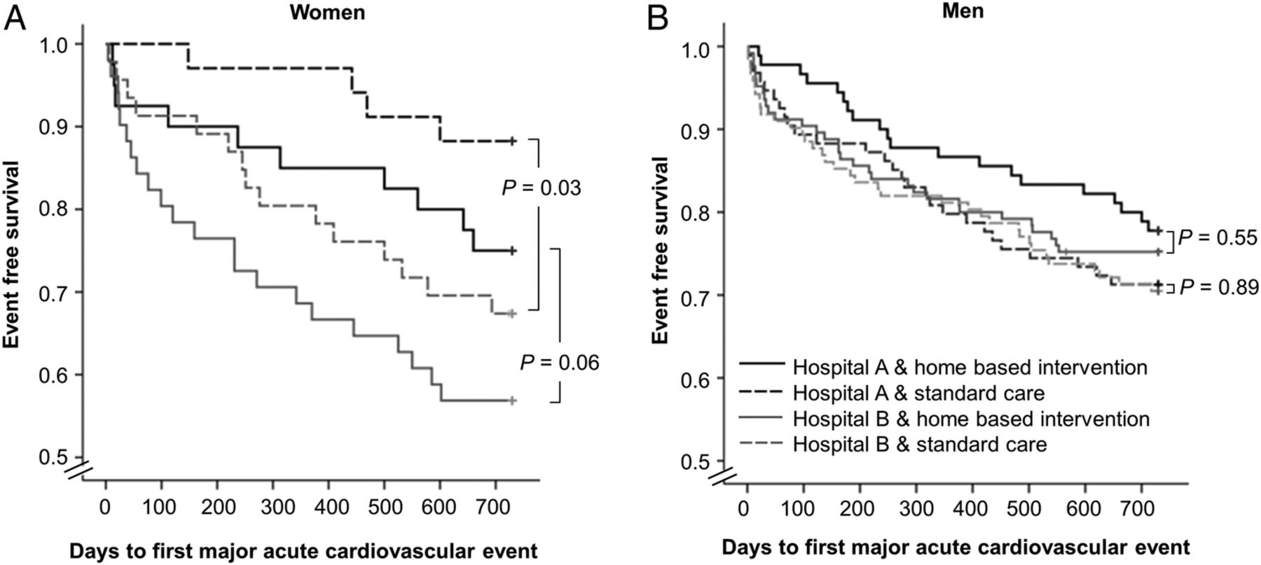 Sickle cell disease and stroke   Blood Journal